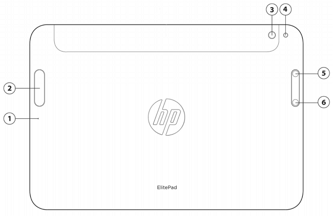 HP-elitepad-1000-g2-sketch-rear