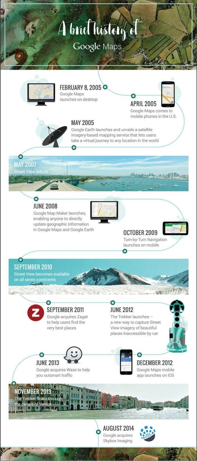 google-maps-10-years
