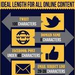 Longitud ideal de distintos contenidos en línea, incluidos posts de Facebook, tweets, blogs, podcasts y más