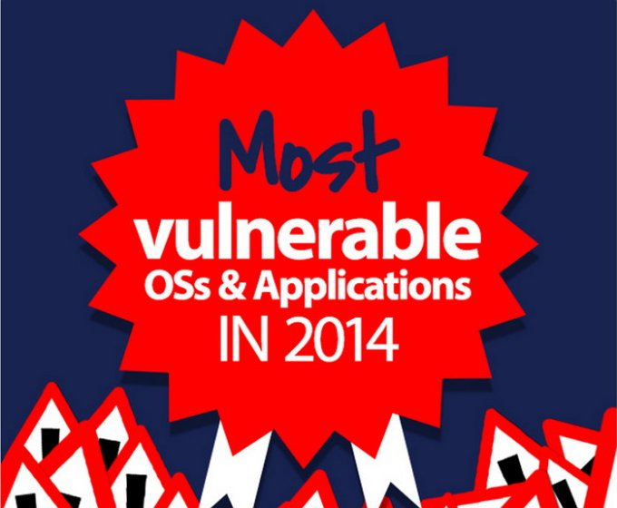 most-vulnerable-os-apps-2014