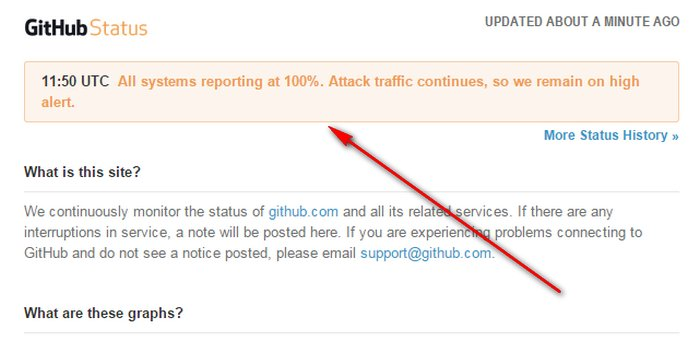 github-under-attack