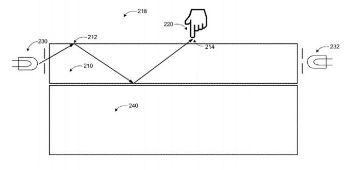 microsoft-patent-desinfect-touch-screen-uv-light