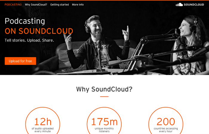 soundcloud-podcasting