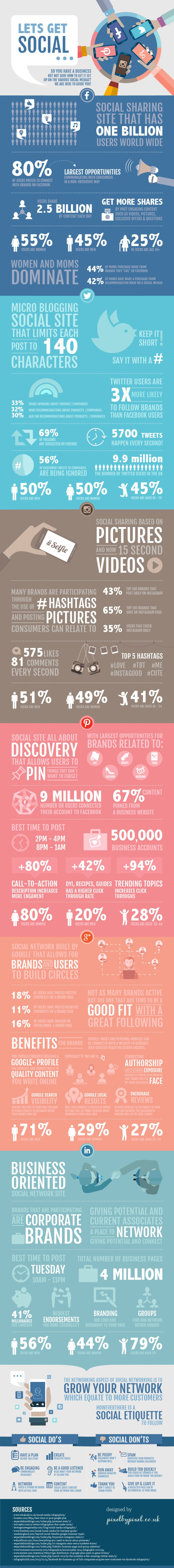 social-media-by-the-numbers