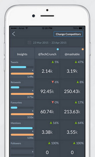 stats-twitter-ios