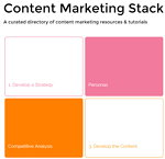Content Marketing Stack, directorio curado con recursos para marketing de contenidos