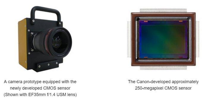 canon-nuevo-sensor-250-megapixeles