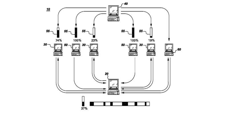 NBC Universal patenta sistema para detectar contenido pirata cuando es compartido por muchos usuarios