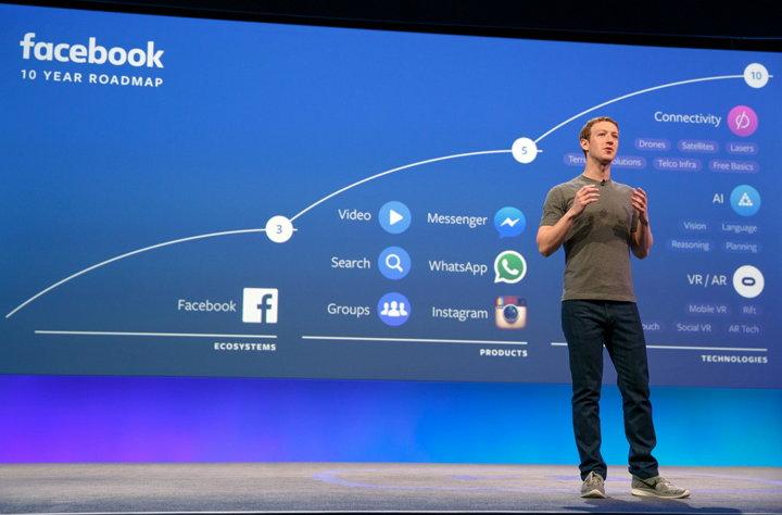 Grupos de Facebook, Conceptos Básicos, Cómo Crearlos y Diferencias con las Páginas.