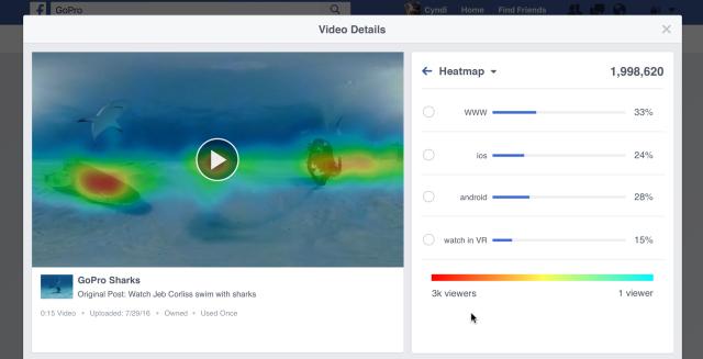 Facebook Mapas de Calor Vídeo 360
