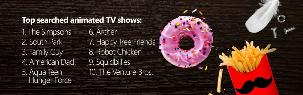 Bing 2016 Shows Animados de TV