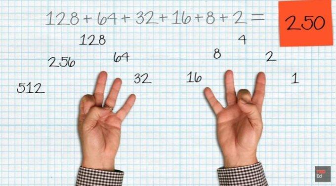 TED Ed Contar con los Dedos