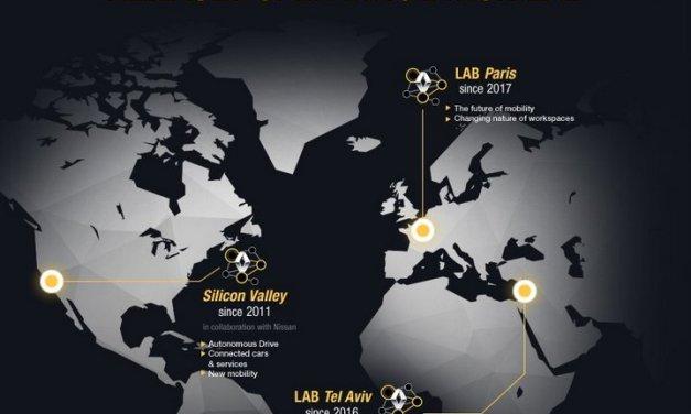Abren el tercer Renault Open Innovation Lab para trabajar en el futuro de la movilidad