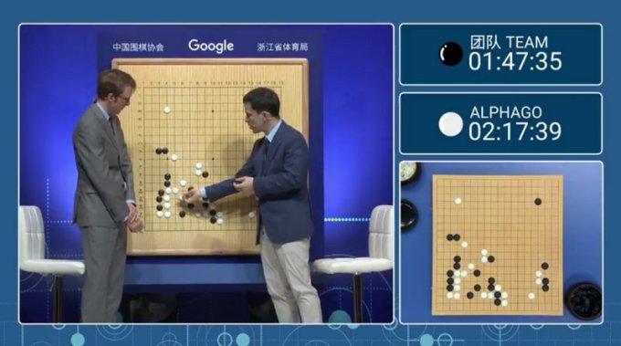 Google DeepMind AlphaGo