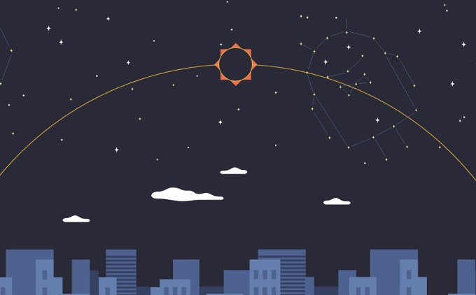 Google - Android O - Eclipse Solar