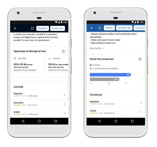 Google for Jobs - Estimador de Salarios