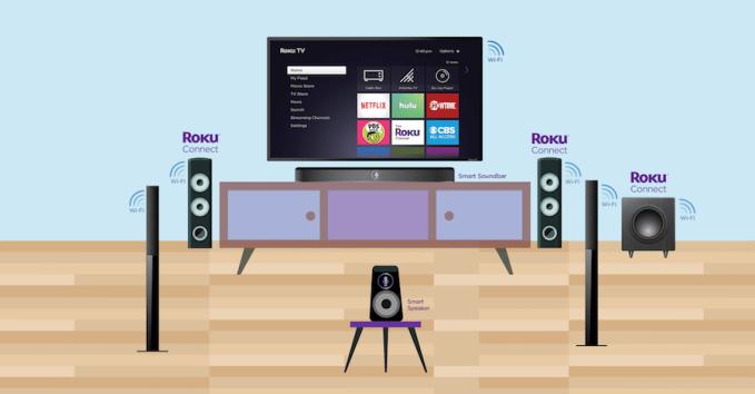 Roku Entertainment Assistant - Roku Connect