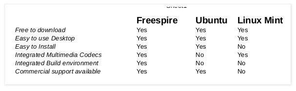 Freespire Linux