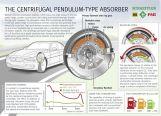 tecnologias-tendencias-motores-de-combustion-02