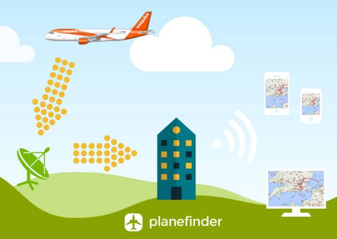 Plane Finder - ADS-B