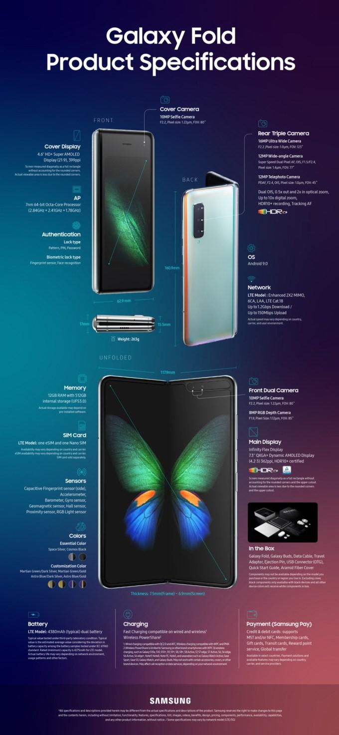Galaxy Fold - Especificaciones