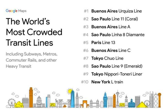 Google Maps - Transporte Público - Aglomeraciones de Tránsito