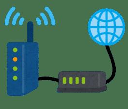 internet_modem_router-1 【ネット】インターネットの工事って家に穴開けたりアンテナ取り付けたりするの??