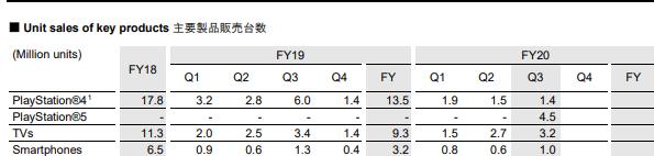 HmDh5mr 【悲報】Xperiaさん、販売台数が去年より30万台も減少してしまうwwww