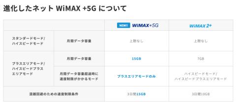 rTVoAtM-480x217 【朗報】固定回線はもういらない!auとUQから5G対応ホームルーター発売!