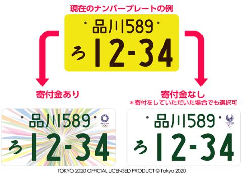c219458d99203f510baff47f12fb2ca7-480x348 【自動車】軽自動車に白ナンバー付けるの流行ってるんか?