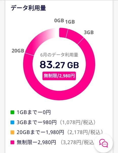 BusgNoM-466x600 【携帯】楽天モバイル1か月使った結果wwwww