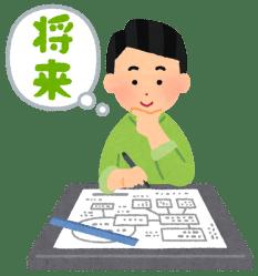 syourai_sekkei_man-1-639x683 【人生】貯金や投資って意味あるか?