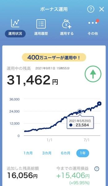 LgER3Mm-348x600 【朗報】ワイ7月に株を115万で始めた結果