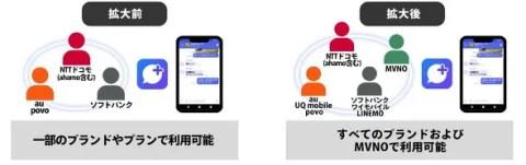dy_cb_01-480x151 【アプリ】LINE対抗から3年…『+メッセージ』がMVNO利用可能 が、コレジャナイ?