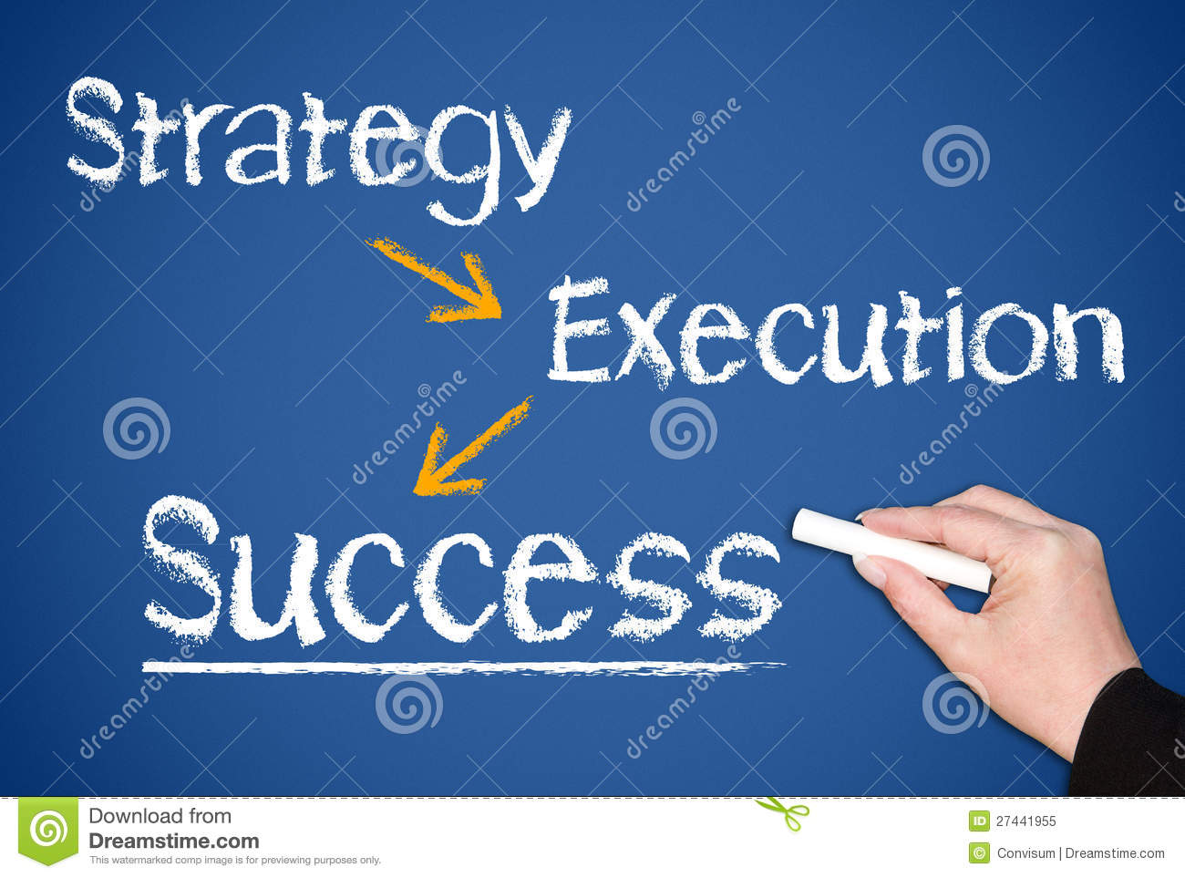 business-planning-to-achieve-success-27441955