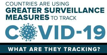 COVID-19 Infographic Greater Surveillance Measures