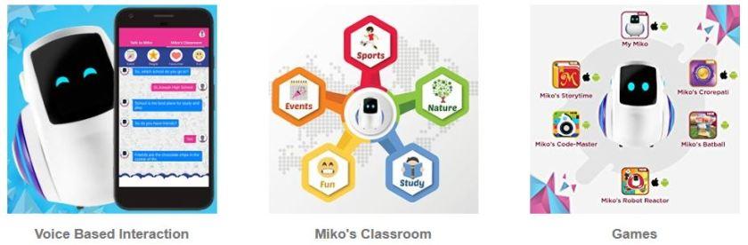 Miko Robot Features