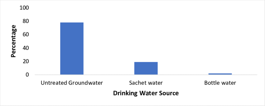 Essential Water Purifier Buying Guide for Home 2