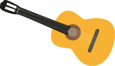 Best Guitars for Beginners in India - Reviews & Guide 8