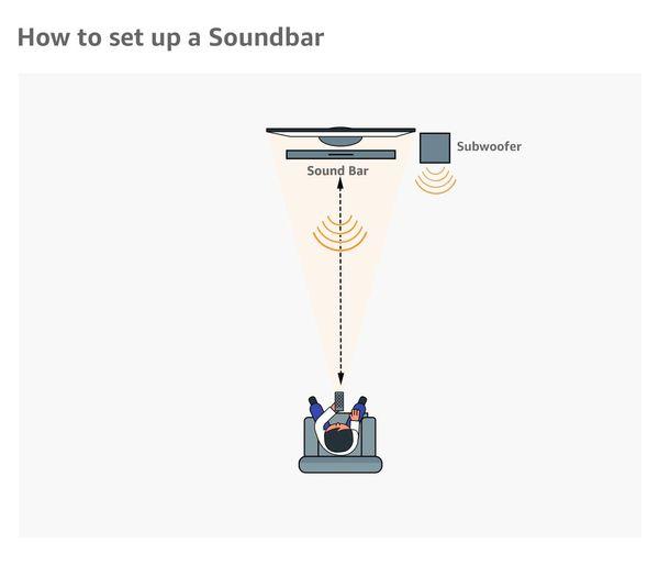 Multiplex-Like Sound Effect: 11 Best Soundbars under 10k INR for TV in India, 2021 5