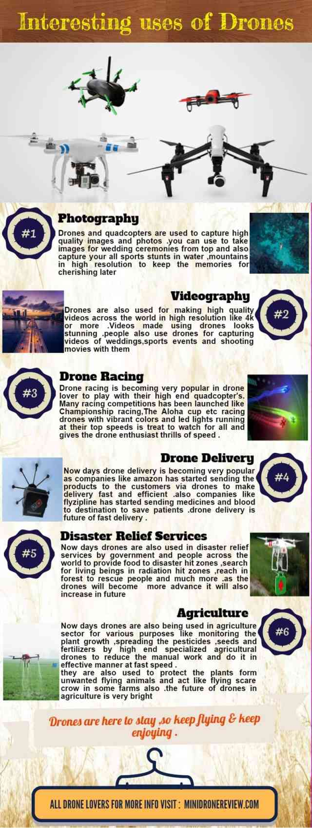 Interesting uses of drones