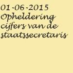 01062016ophelderingcijfersvanstaatssecretaris