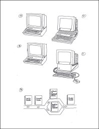 Moore accurate 4 computers
