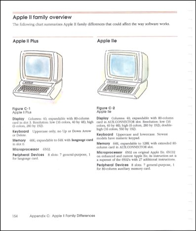 Apple Page 154