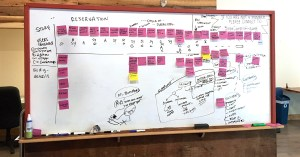 User story mapping session