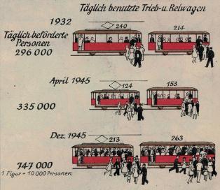 """Aus dem Atlas """"Leipzig gestern - heute - morgen"""" von 1946"""