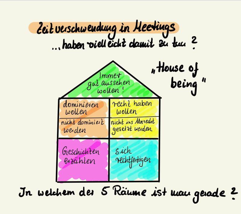 gehrke vetterkind house of being 1 Gehrke & Vetterkind Consultants