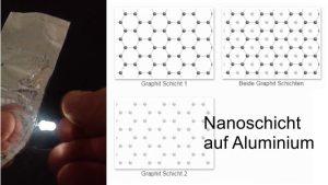 patentierte Neutrino Folie von Thosten Schubart