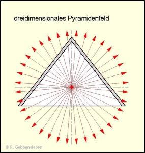 bild-2-struktur-des-räumlichen-hyperschallfeldes-einer-pyramide