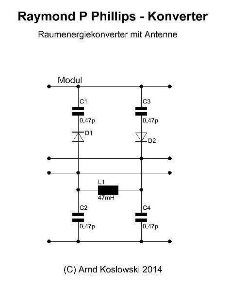 raymond-konverter-modul